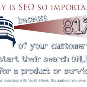 why is SEO so Important